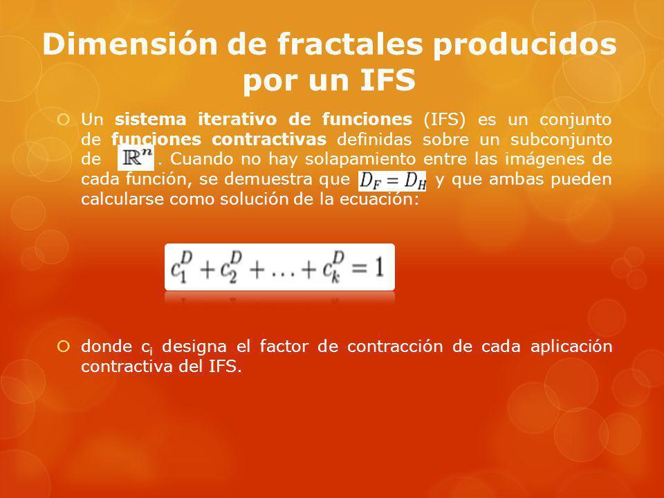 Dimensión de fractales producidos por un IFS