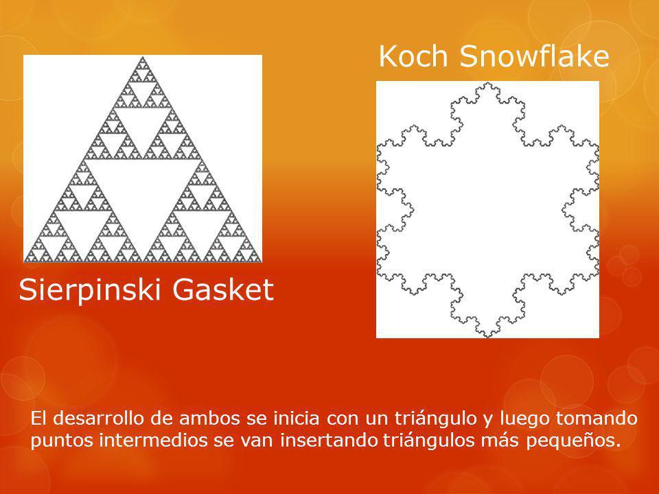 Koch Snowflake Sierpinski Gasket