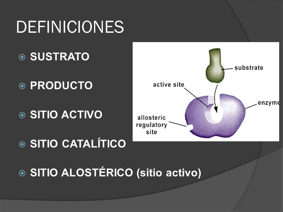 DEFINICIONES SUSTRATO PRODUCTO SITIO ACTIVO SITIO CATALÍTICO
