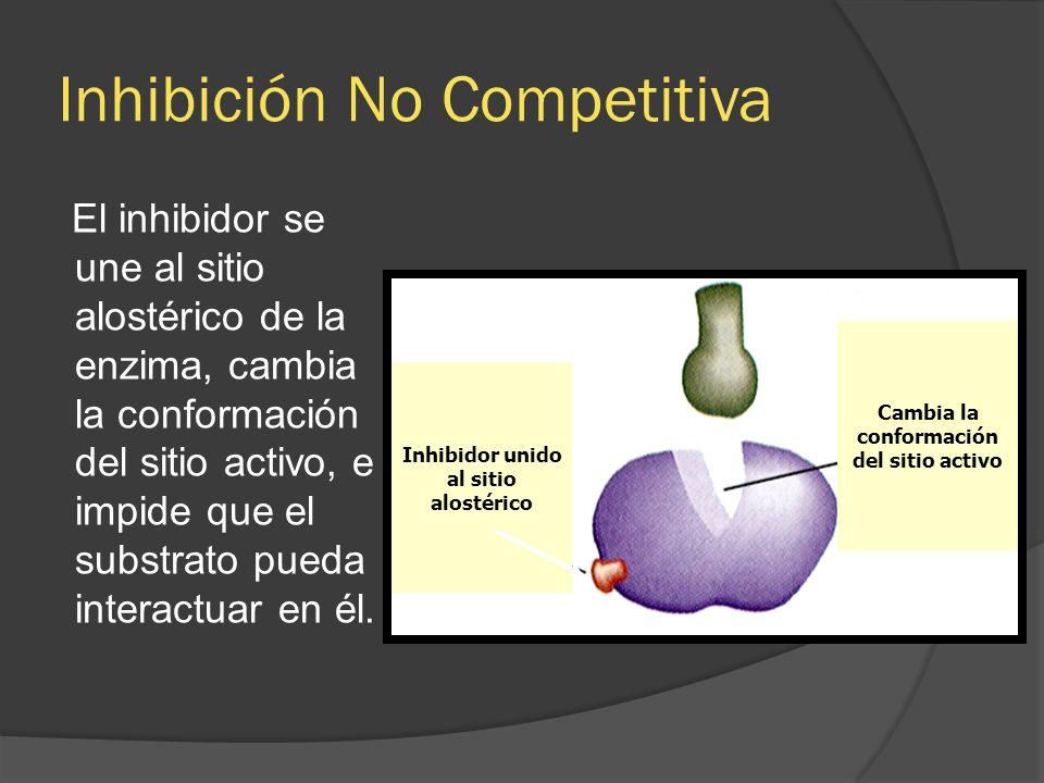 Inhibición No Competitiva
