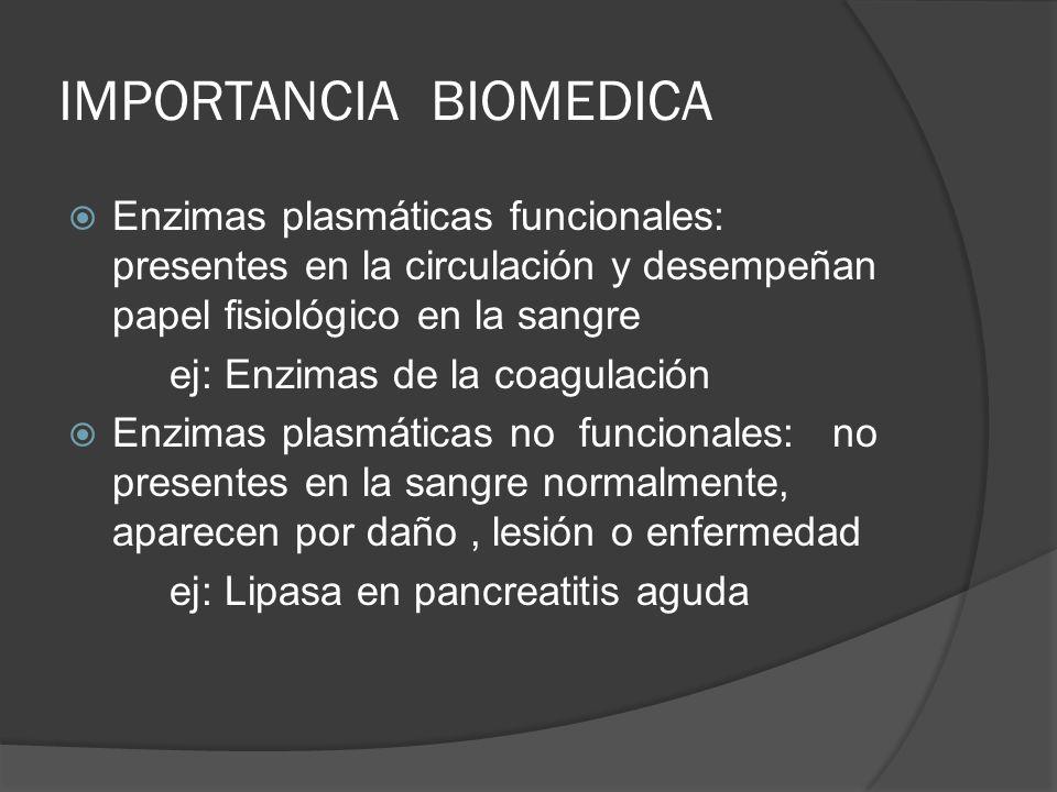 IMPORTANCIA BIOMEDICA
