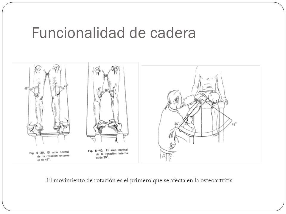 Funcionalidad de cadera