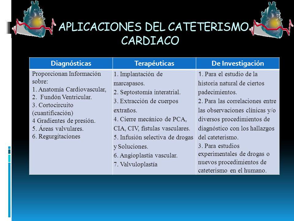 APLICACIONES DEL CATETERISMO CARDIACO
