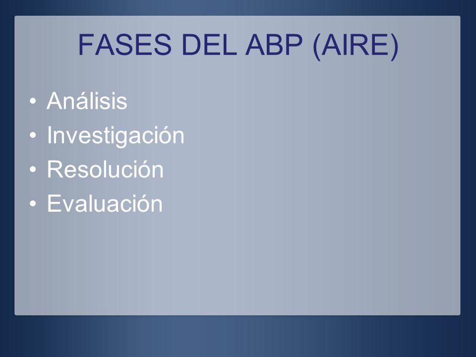 FASES DEL ABP (AIRE) Análisis Investigación Resolución Evaluación