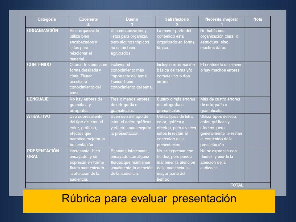 Rúbrica para evaluar presentación