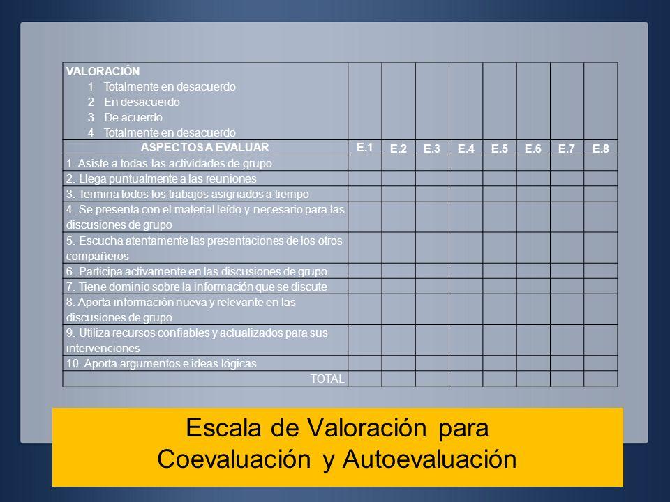 Escala de Valoración para Coevaluación y Autoevaluación