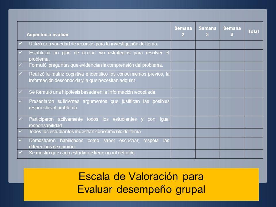 Escala de Valoración para Evaluar desempeño grupal