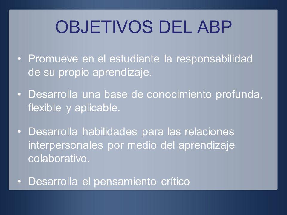OBJETIVOS DEL ABP Promueve en el estudiante la responsabilidad de su propio aprendizaje.