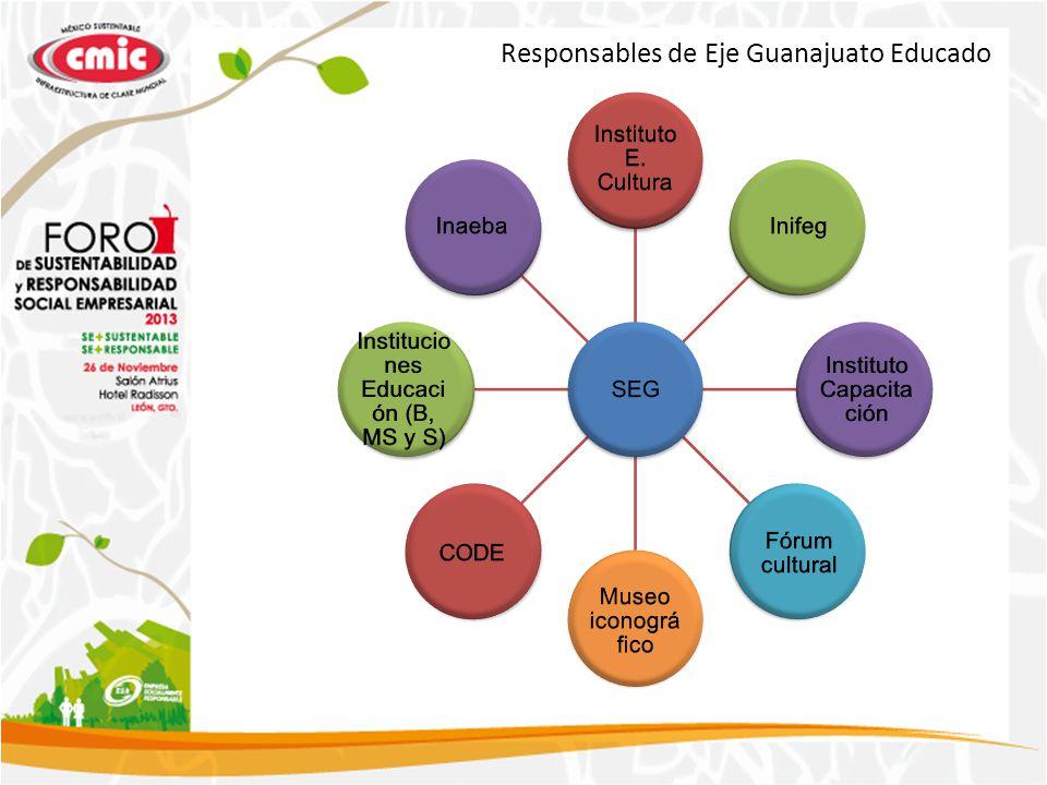 Responsables de Eje Guanajuato Educado