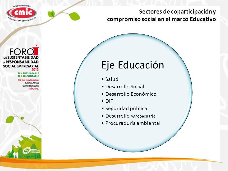Eje Educación Sectores de coparticipación y