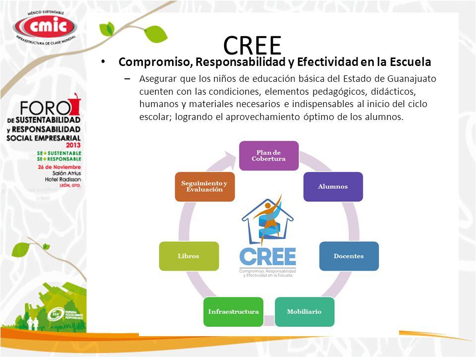 CREE Compromiso, Responsabilidad y Efectividad en la Escuela