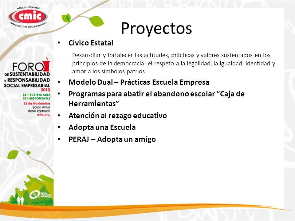 Proyectos Cívico Estatal