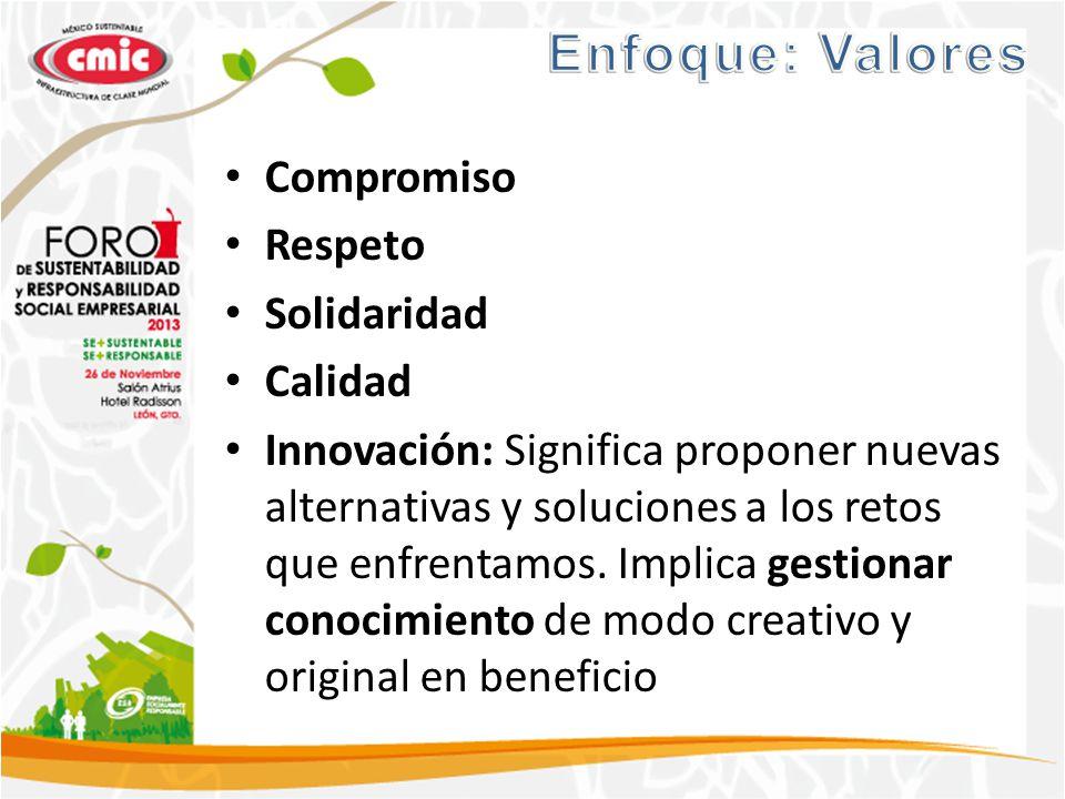 Enfoque: Valores Compromiso Respeto Solidaridad Calidad