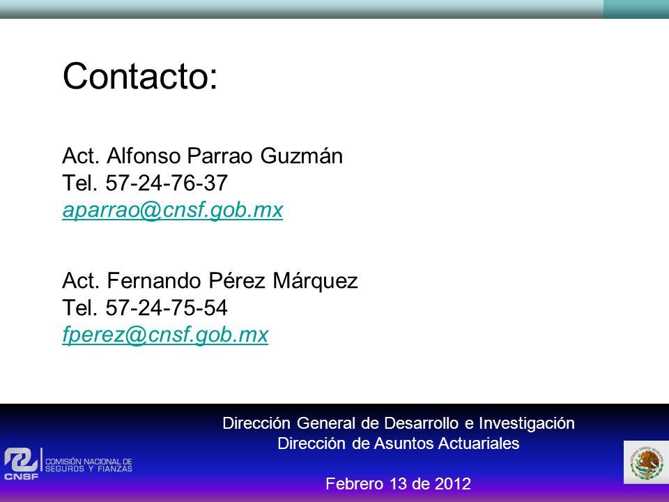 Contacto: Act. Alfonso Parrao Guzmán Tel. 57-24-76-37 aparrao@cnsf.gob.mx Act. Fernando Pérez Márquez Tel. 57-24-75-54 fperez@cnsf.gob.mx