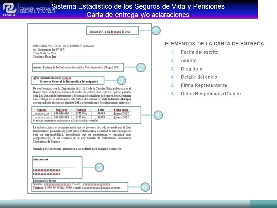 Sistema Estadístico de los Seguros de Vida y Pensiones Carta de entrega y/o aclaraciones