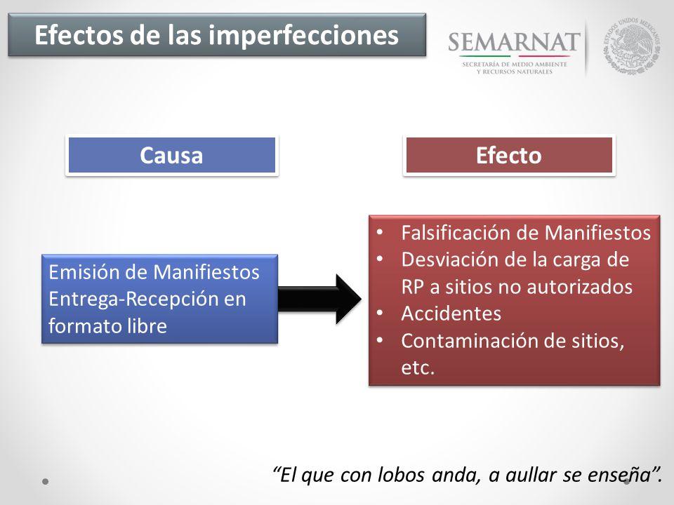 Efectos de las imperfecciones