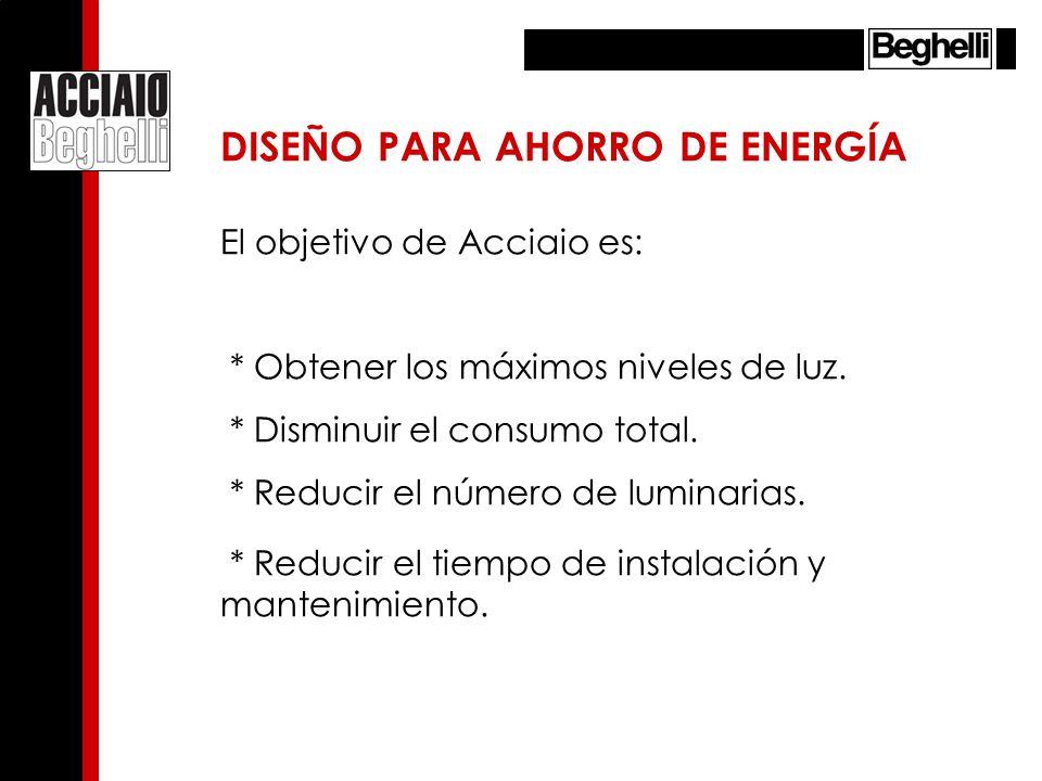 DISEÑO PARA AHORRO DE ENERGÍA