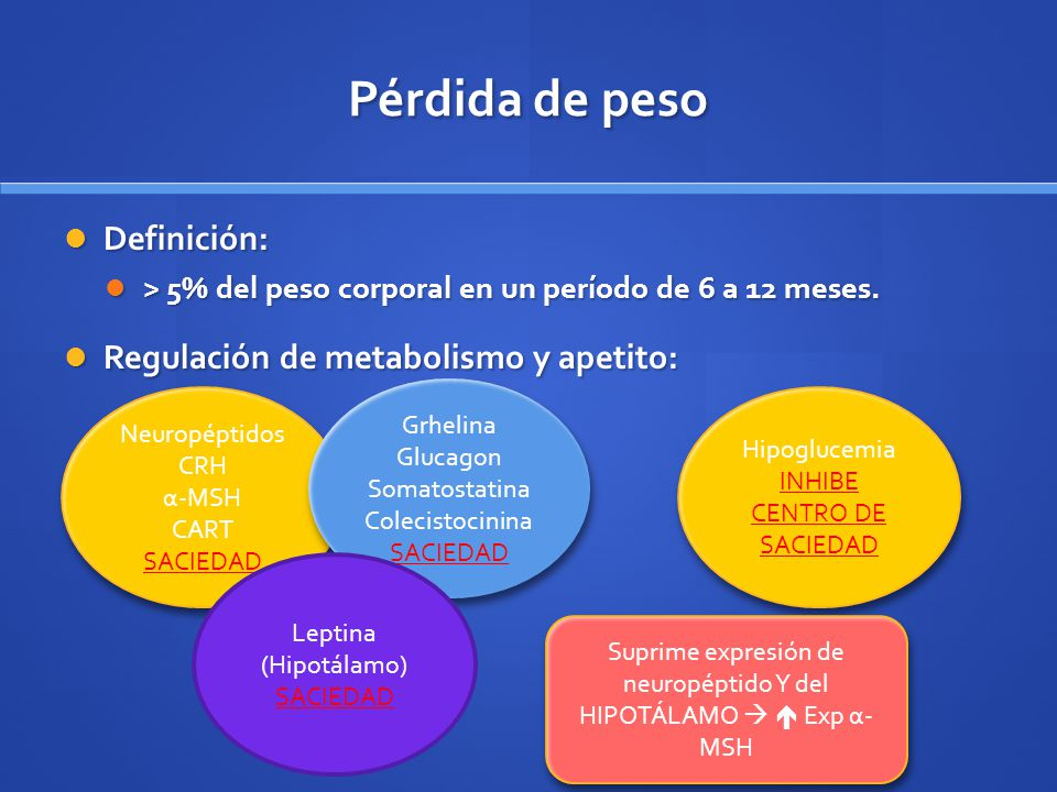Pérdida de peso Definición: Regulación de metabolismo y apetito: