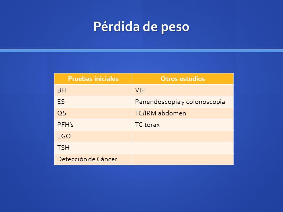 Pérdida de peso Pruebas iniciales Otros estudios BH VIH ES