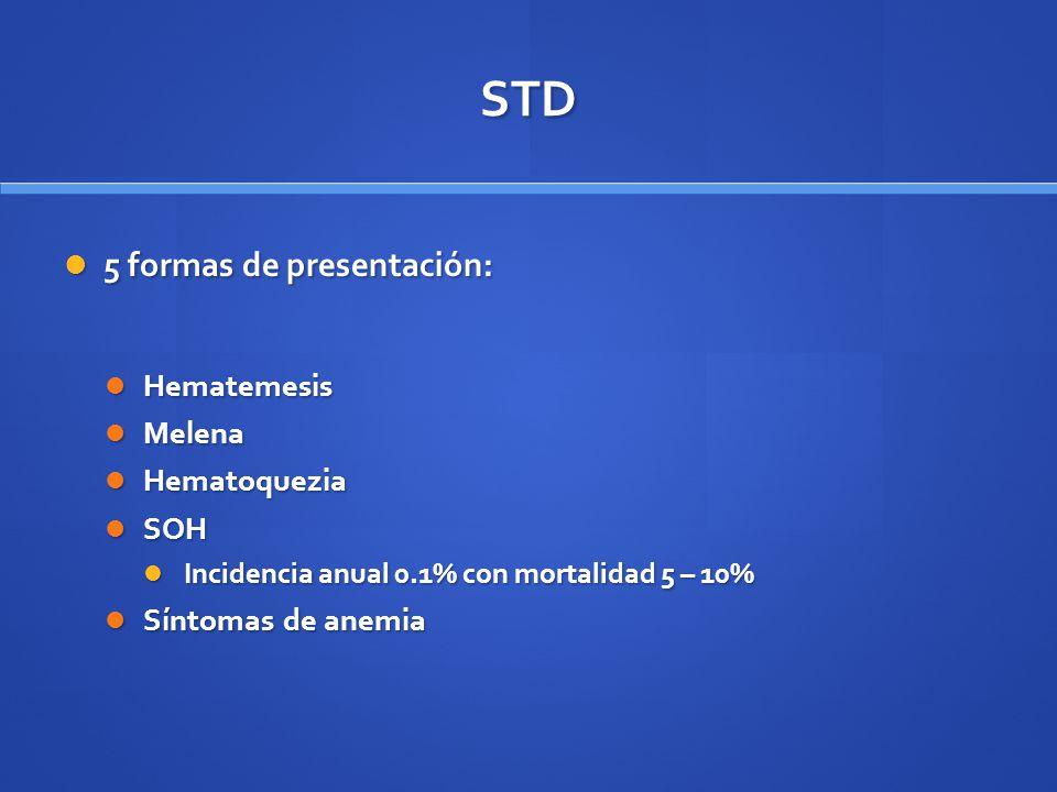 STD 5 formas de presentación: Hematemesis Melena Hematoquezia SOH