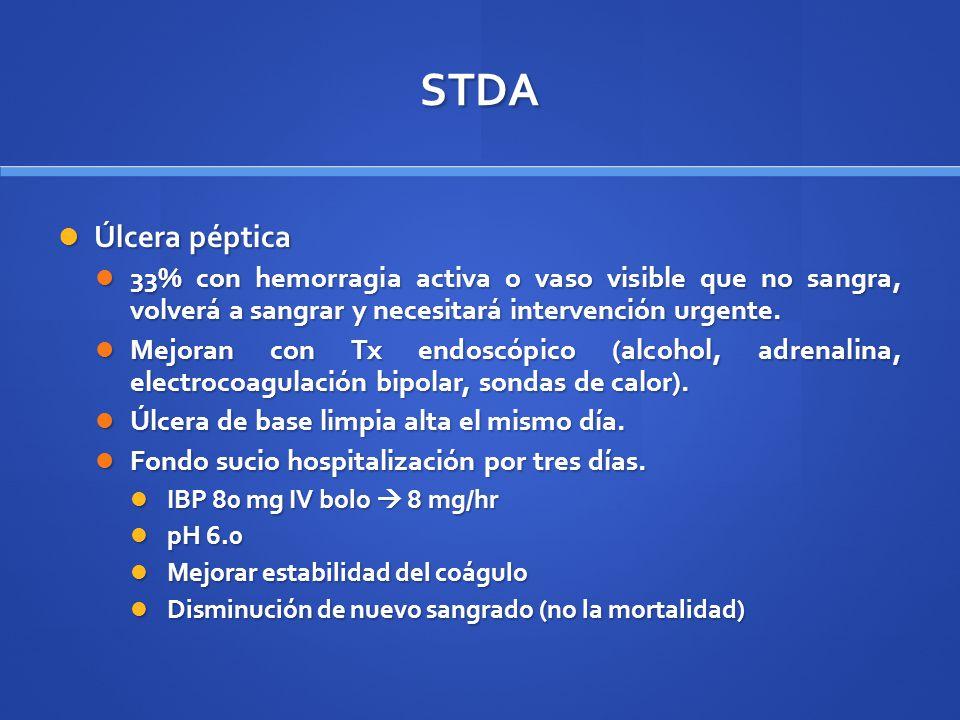 STDA Úlcera péptica. 33% con hemorragia activa o vaso visible que no sangra, volverá a sangrar y necesitará intervención urgente.