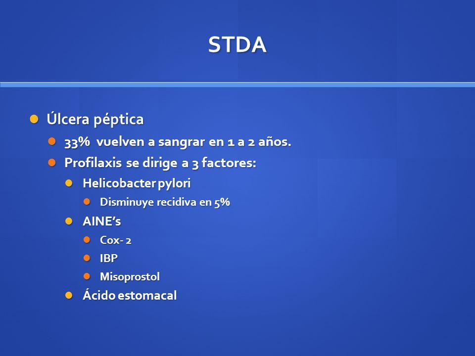 STDA Úlcera péptica 33% vuelven a sangrar en 1 a 2 años.