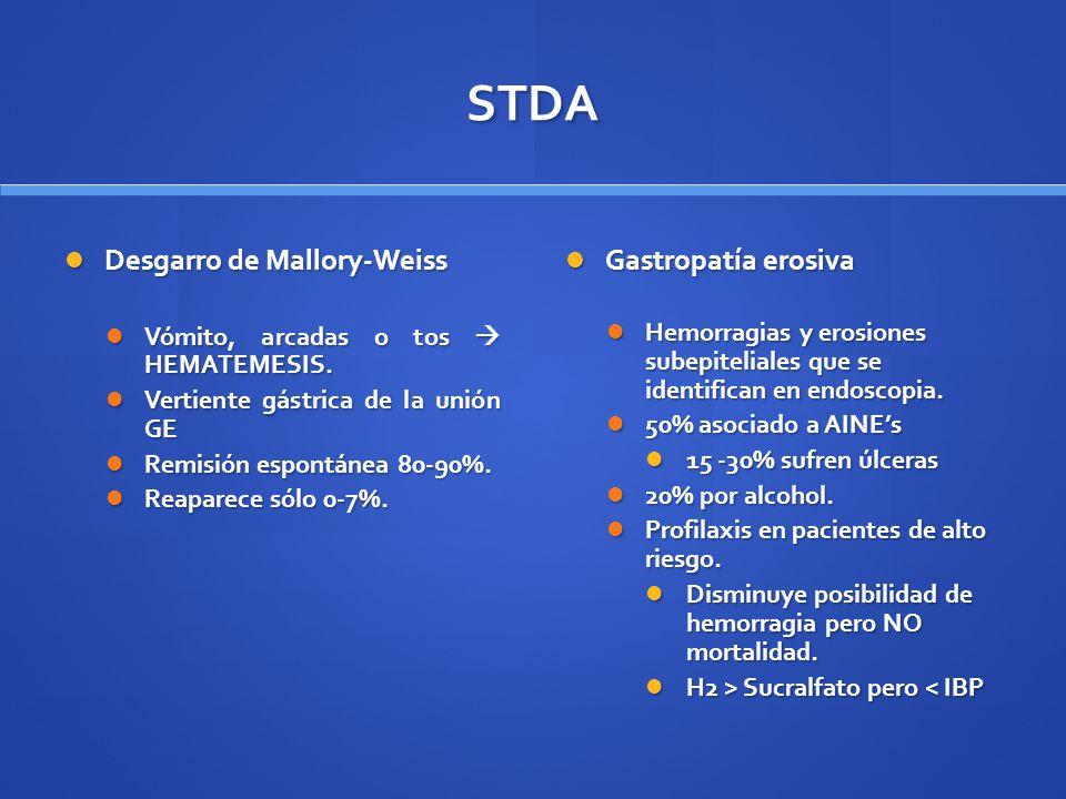 STDA Desgarro de Mallory-Weiss Gastropatía erosiva