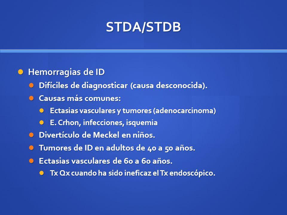 STDA/STDB Hemorragias de ID