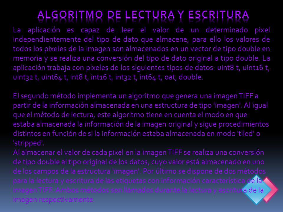 ALGORITMO DE LECTURA Y ESCRITURA