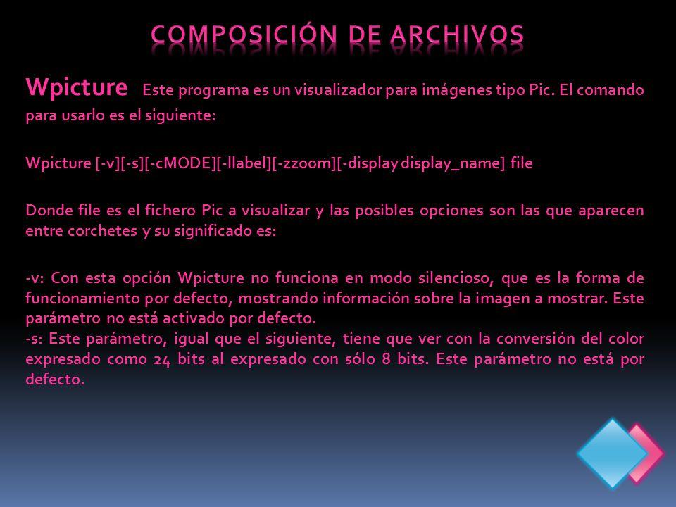 COMPOSICIÓN DE ARCHIVOS