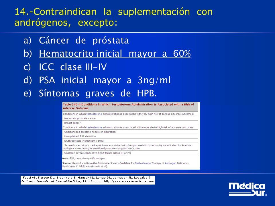 14.-Contraindican la suplementación con andrógenos, excepto: