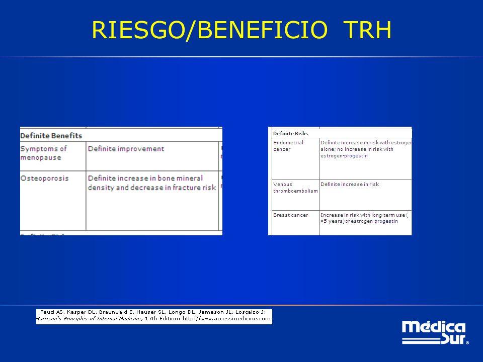 RIESGO/BENEFICIO TRH