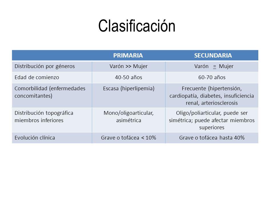 Clasificación PRIMARIA SECUNDARIA Distribución por géneros