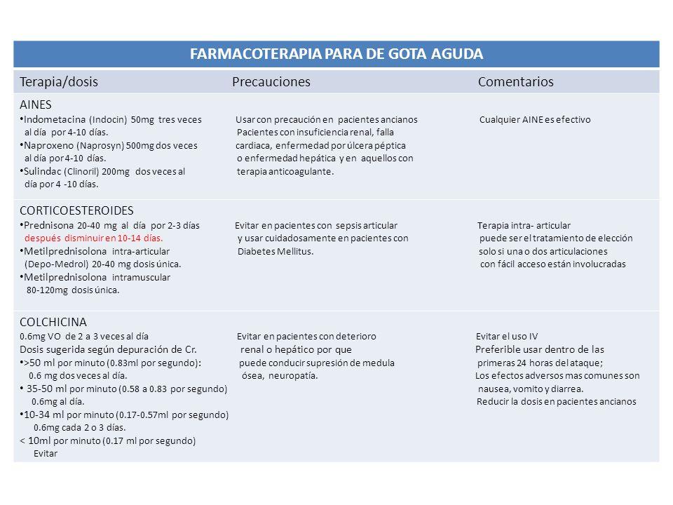 FARMACOTERAPIA PARA DE GOTA AGUDA