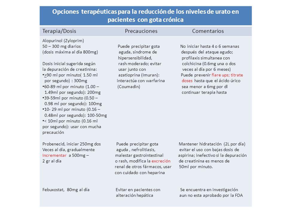 Opciones terapéuticas para la reducción de los niveles de urato en pacientes con gota crónica