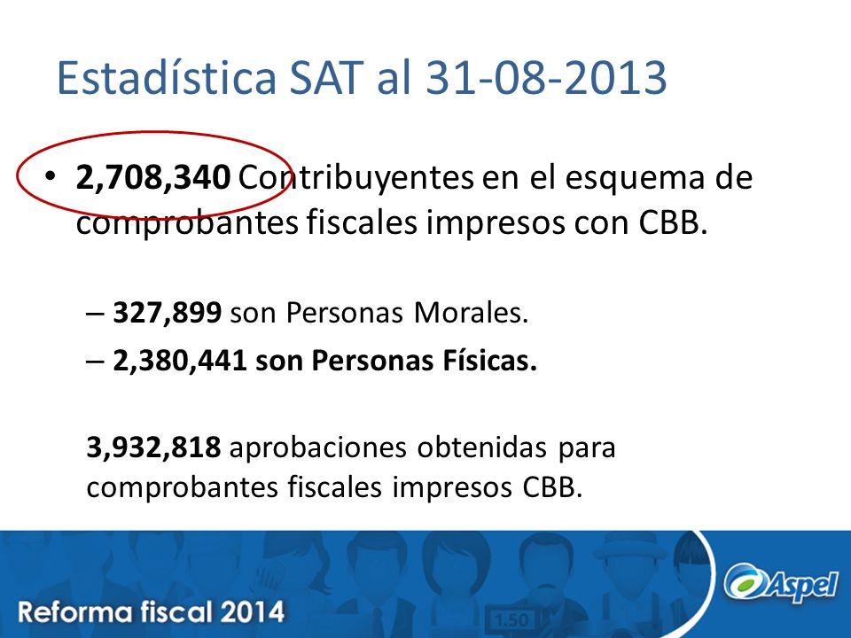 Estadística SAT al 31-08-2013 2,708,340 Contribuyentes en el esquema de comprobantes fiscales impresos con CBB.