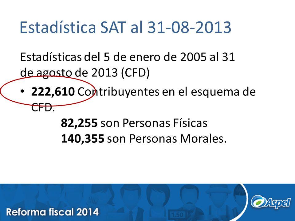 Estadística SAT al 31-08-2013 Estadísticas del 5 de enero de 2005 al 31 de agosto de 2013 (CFD)