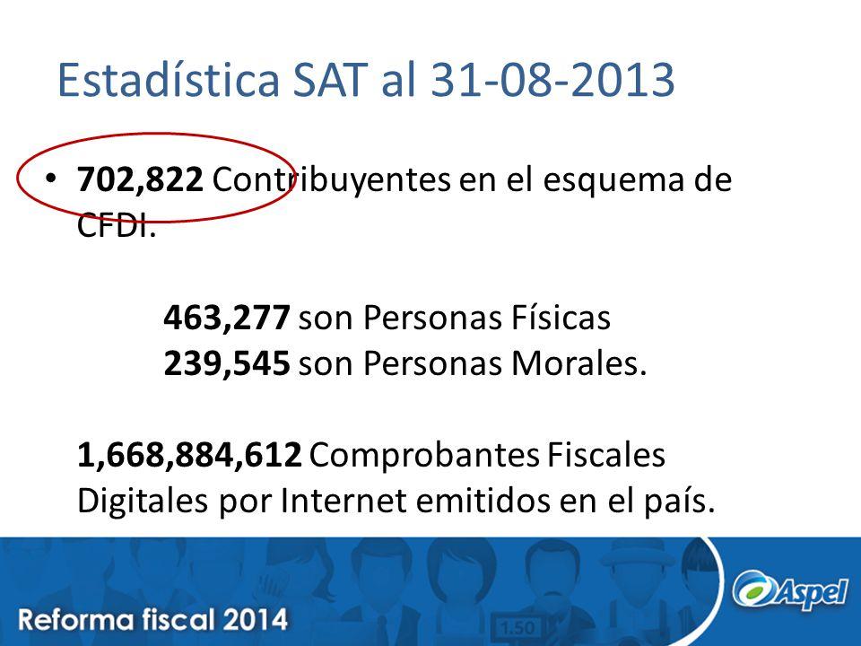 Estadística SAT al 31-08-2013