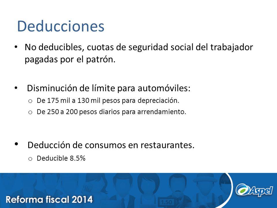 Deducciones Deducción de consumos en restaurantes.
