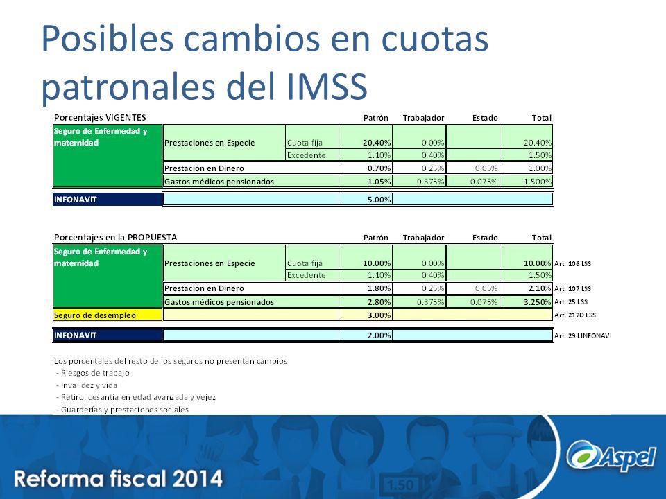 Posibles cambios en cuotas patronales del IMSS