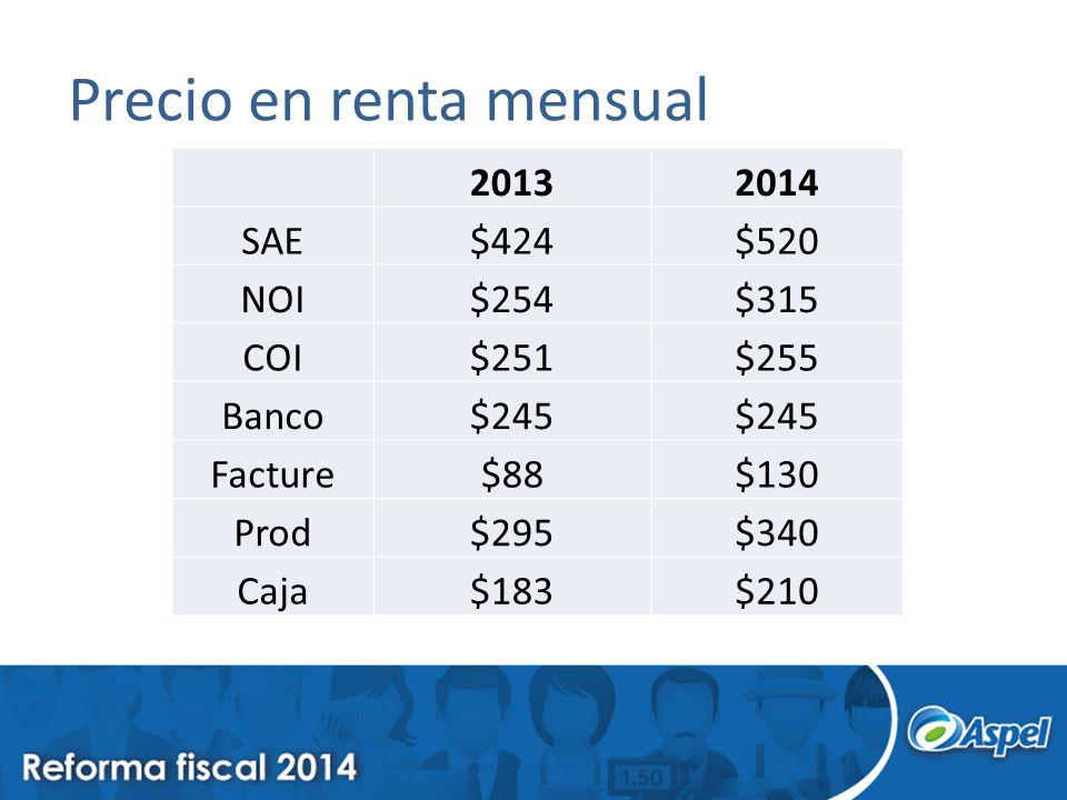 Precio en renta mensual