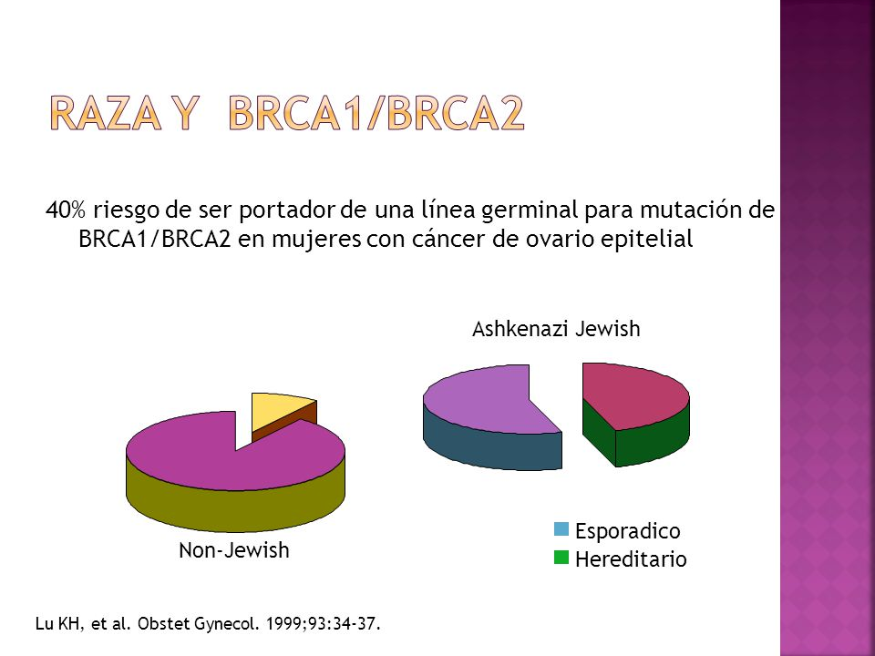 Raza y BRCA1/BRCA2 40% riesgo de ser portador de una línea germinal para mutación de BRCA1/BRCA2 en mujeres con cáncer de ovario epitelial.