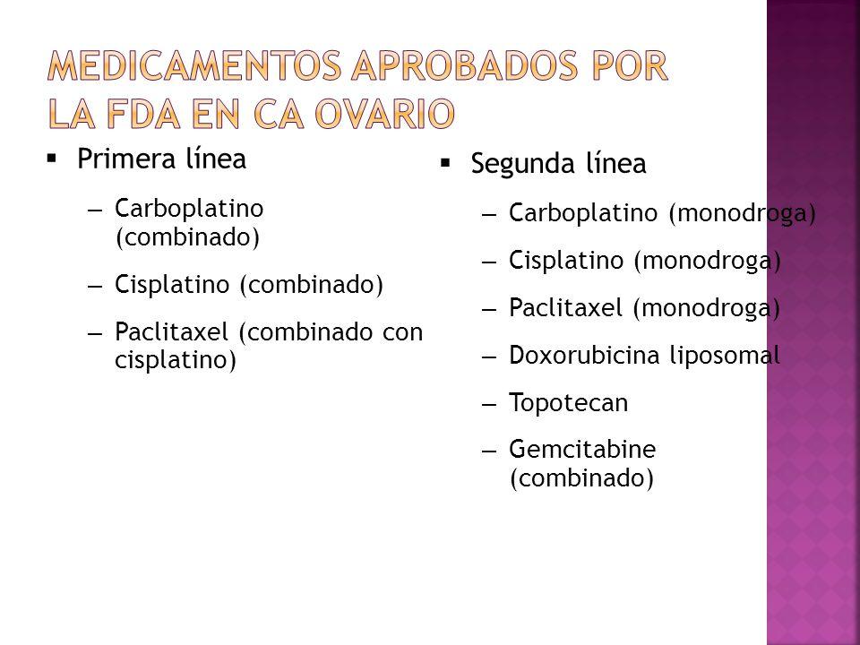 Medicamentos aprobados por la FDA en Ca ovario