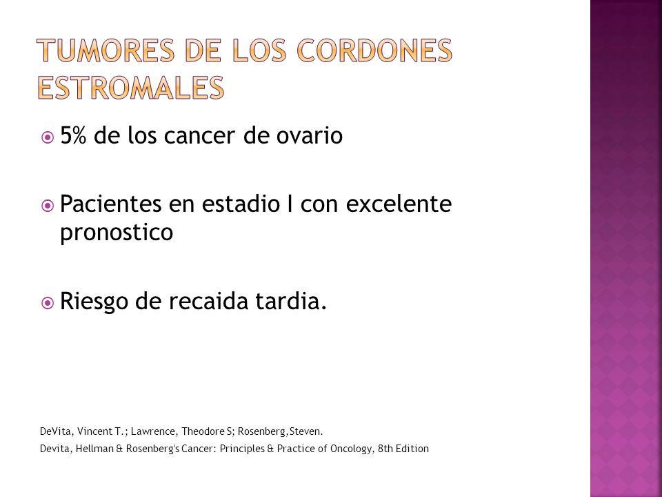 TUMORES DE LOS CORDONES ESTROMALES