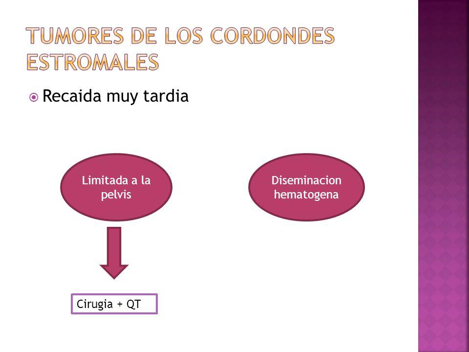 TUMORES DE LOS CORDONDES ESTROMALES