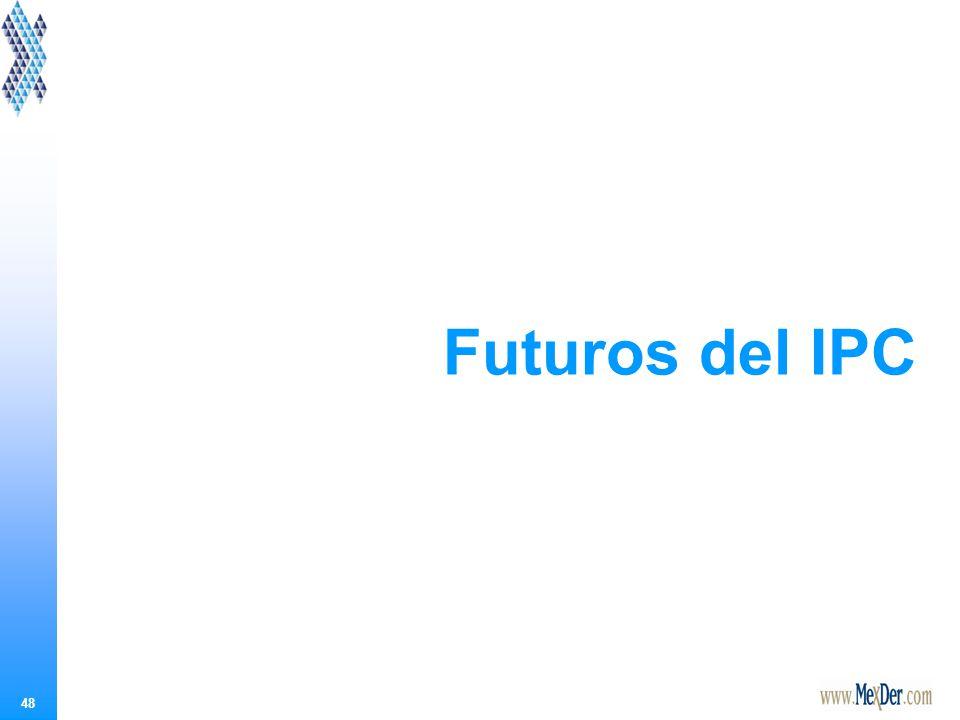 Ejemplo de cobertura futuro IPC