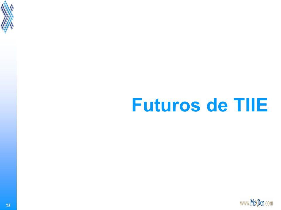 Características El activo subyacente es la TIIE (Tasa de Interés Interbancaria de Equilibrio). Valor del contrato 100,000 pesos.