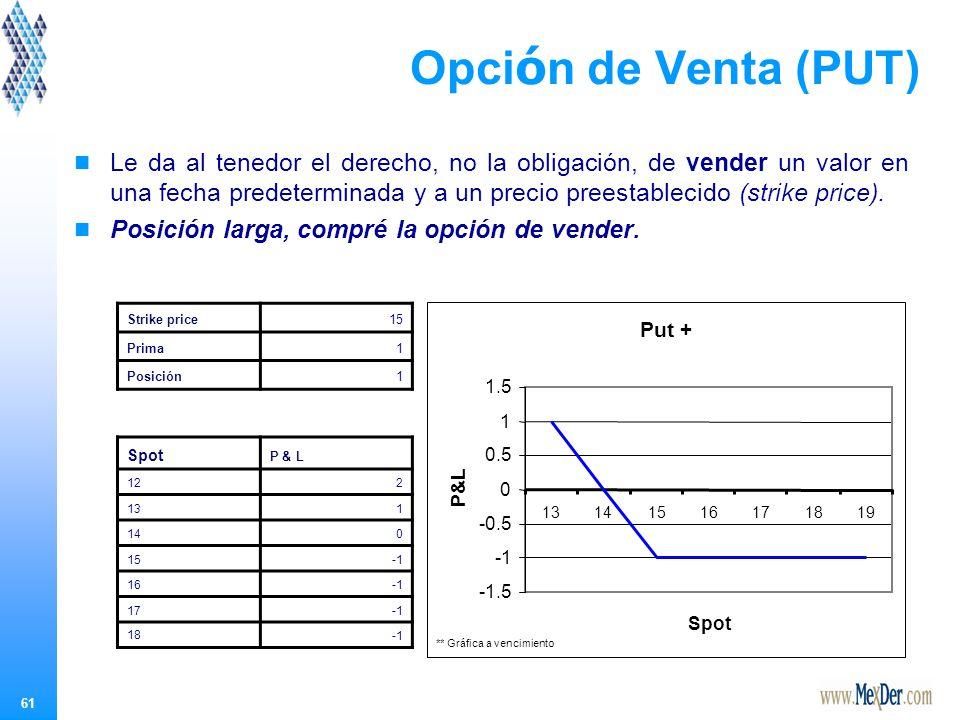 Payoffs from Options K = Precio de Ejercicio, Payoff K ST