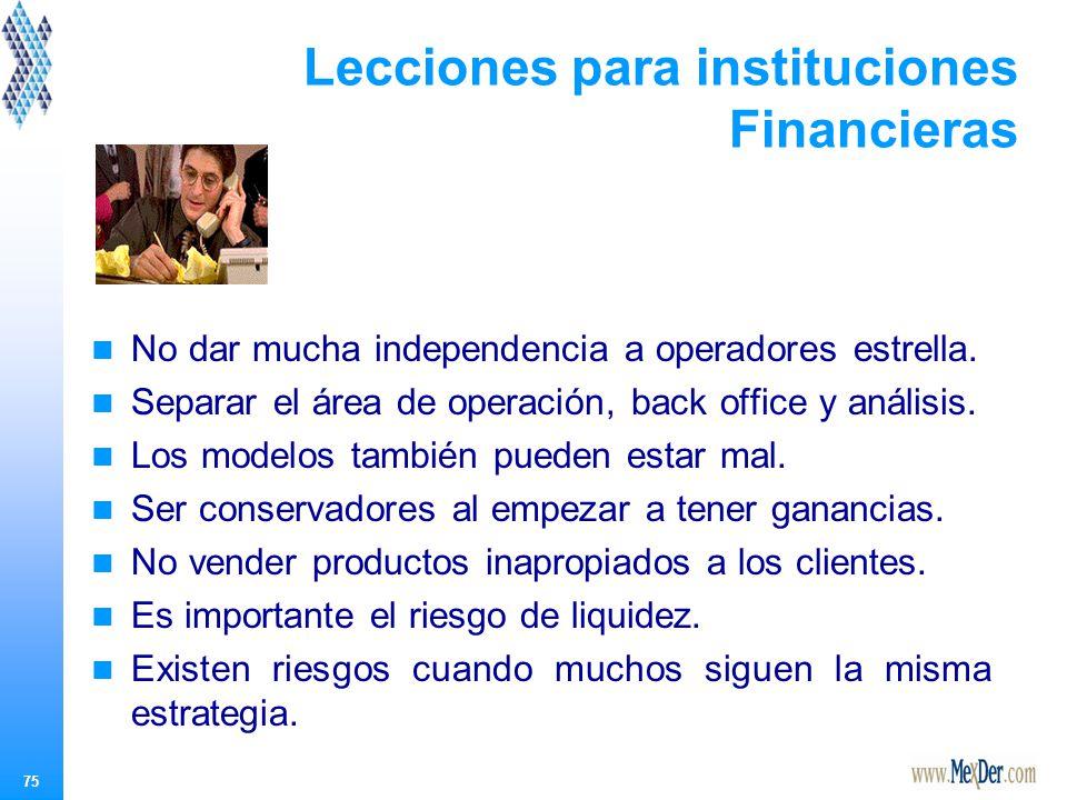 Lecciones para instituciones No financieras