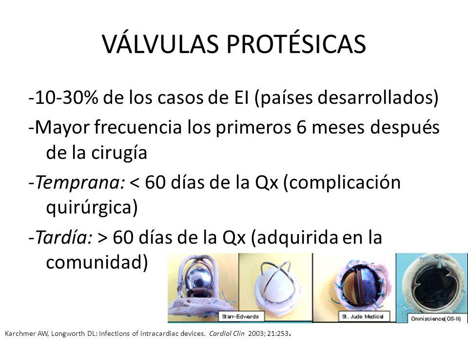 VÁLVULAS PROTÉSICAS